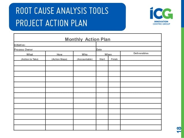 Root Cause Analysis Template factors and processes excel/word to tackle whys