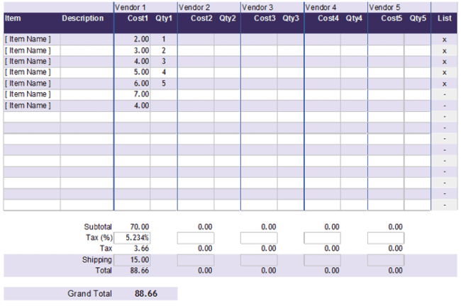 Free Project Cost Benefit Analysis template