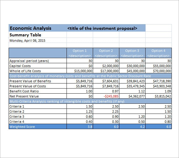 Project Cost Benefit Analysis template