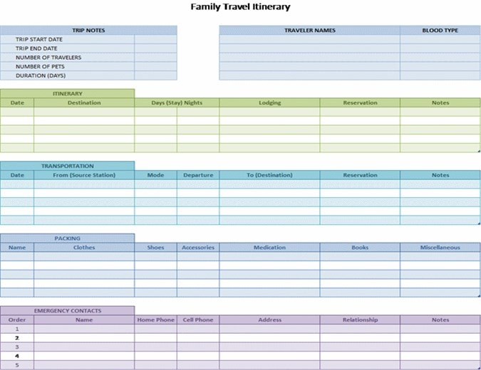 vacation itinerary template google docs