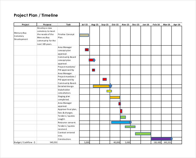 data planning with dates