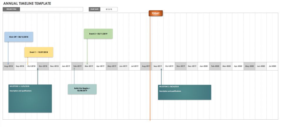 gantt chart management