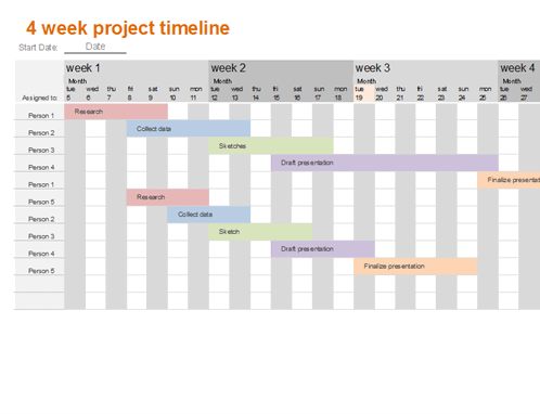 project plan data planning rights reserved