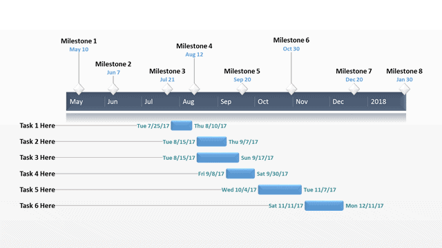 Timeline Template chart