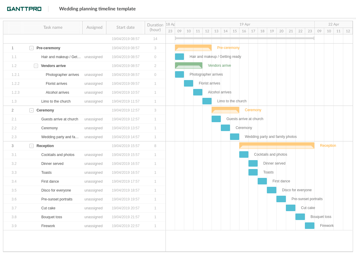 gantt chart template uses cookies project managers