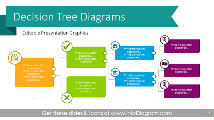 making trees templates diagram design rights reserved support for using tool