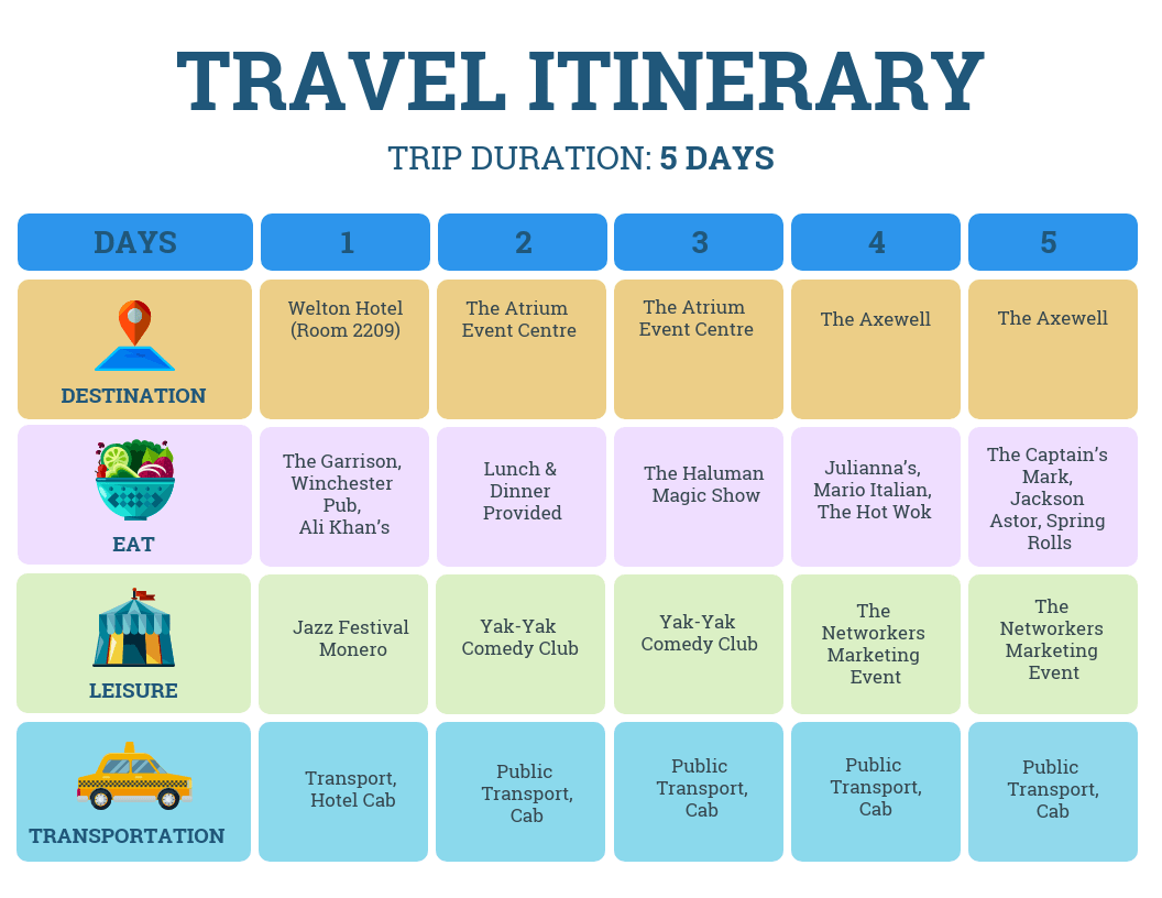 Colorful sample travel itinerary