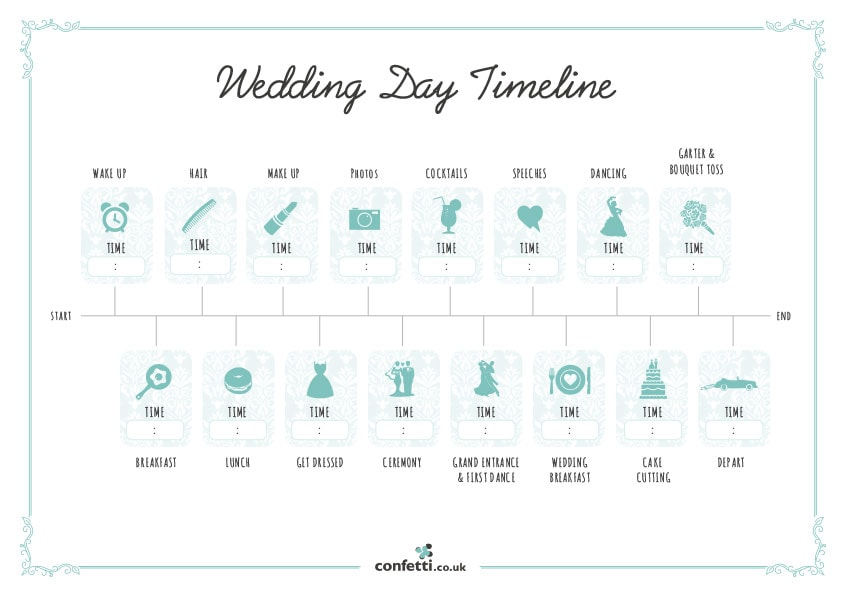 Printable and Fillable wedding day timeline