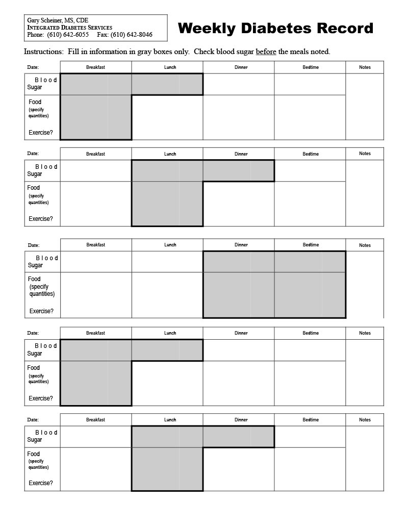 Weekly diabetes record template